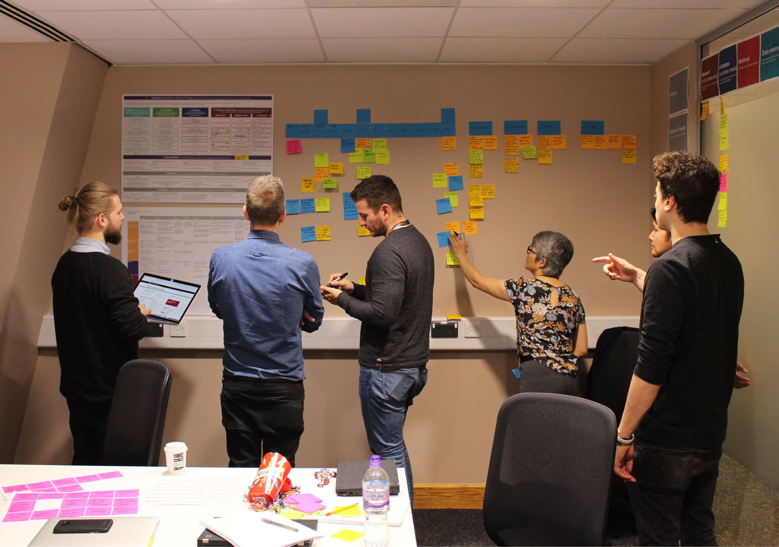 Designing a service to help teams evaluate and prioritise digital health services