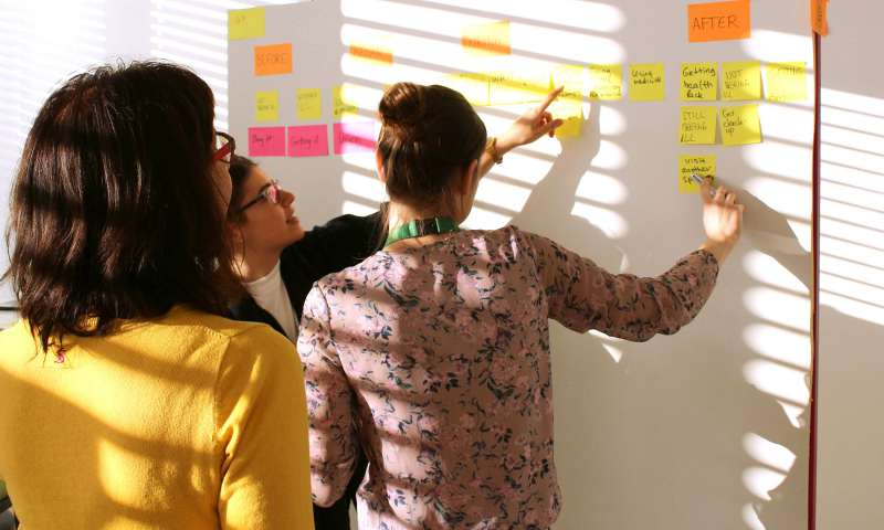 Advanced service design training | Sold out!