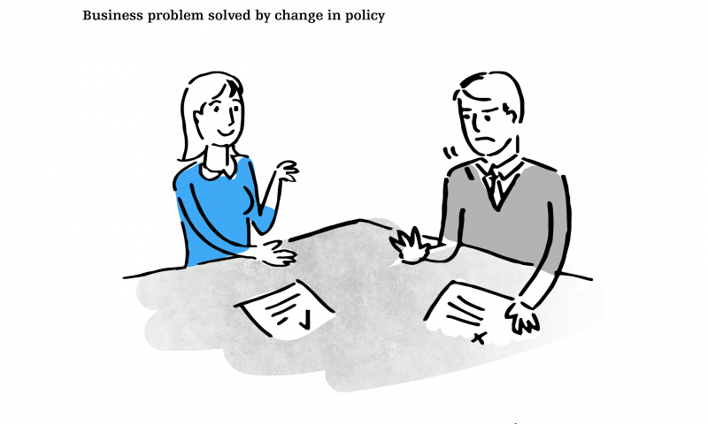 Business problem solved by change in policy