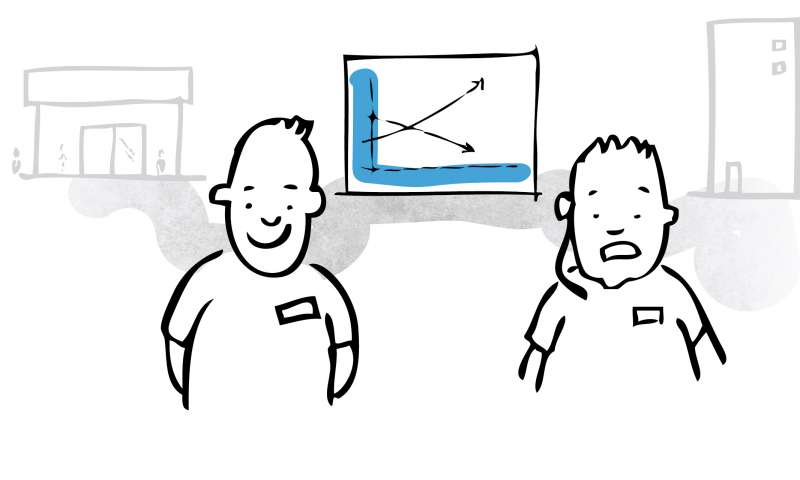 Measure customer experience not channel performance