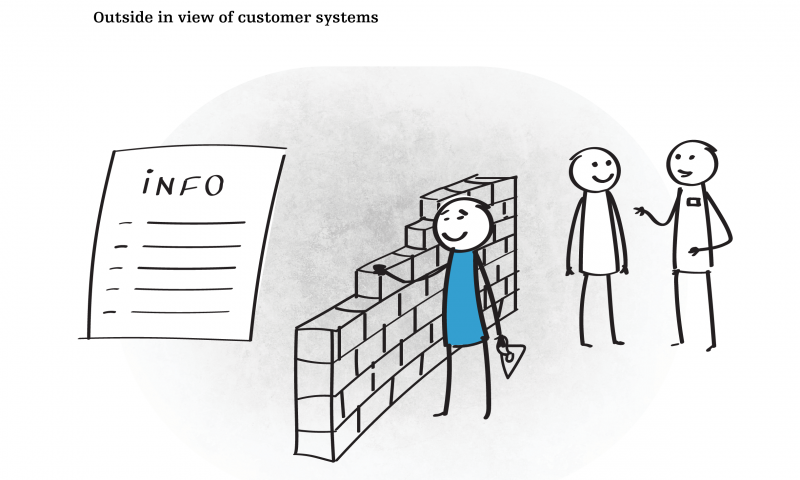 Outside-in view of customer systems