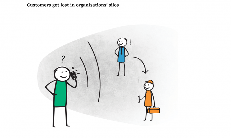 Customers get lost in organisations silos