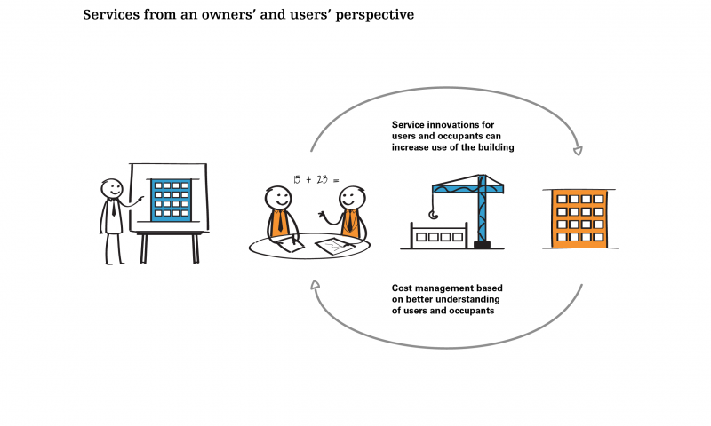 Services from an owners' and users' perspective