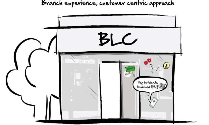 BLC Bank - Hey Pay! BLC Bank