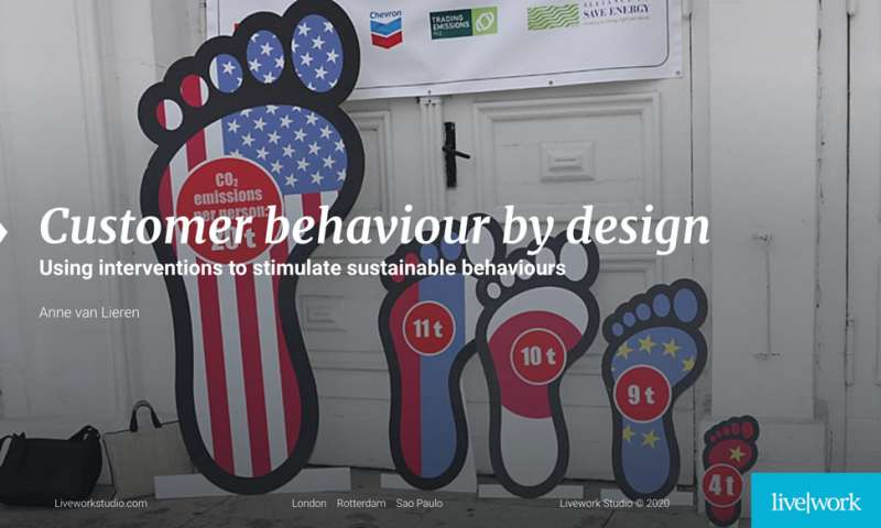 Behaviour Change by Design