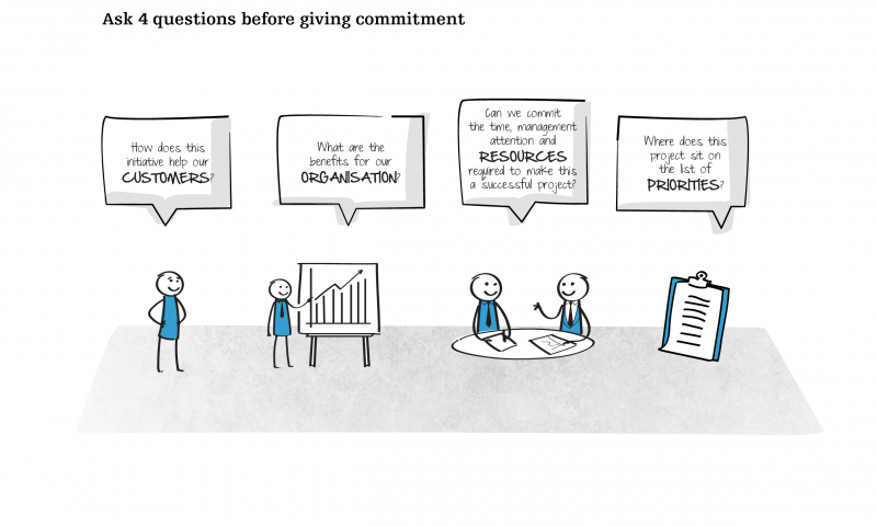 Ask 4 questions before giving commitment