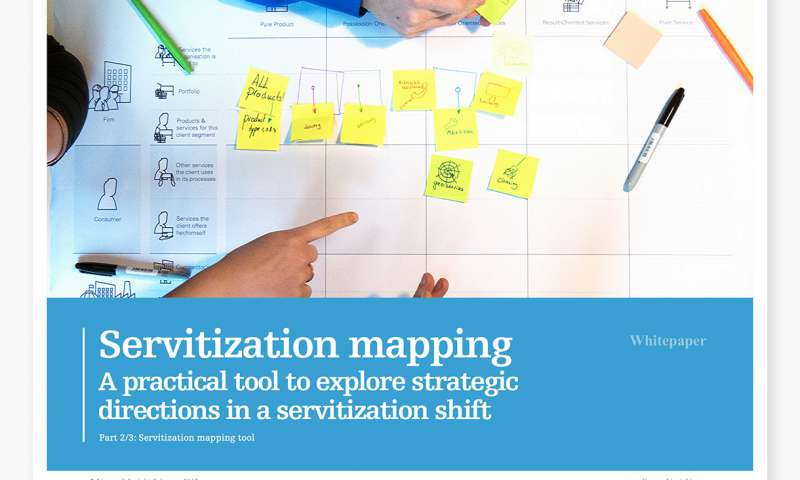 Servitization mapping: A practical tool to explore strategic directions in a servitization shift