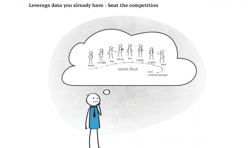 Leverage data you already have: Beat the competition