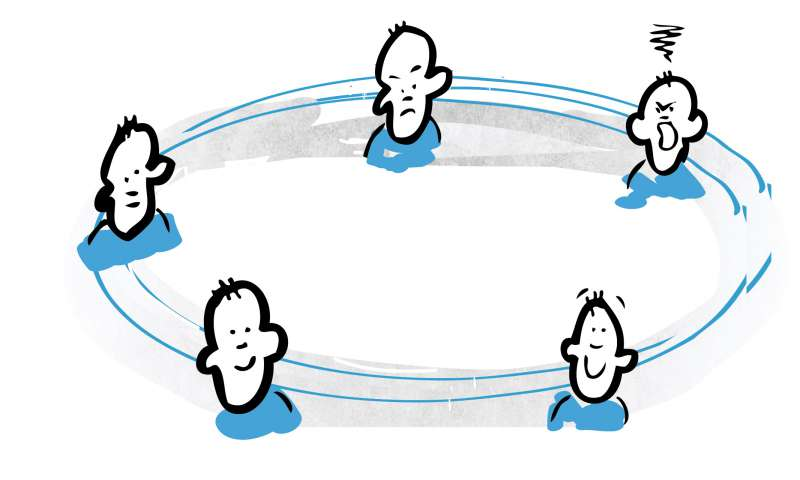 The telecoms  customer lifecycle
