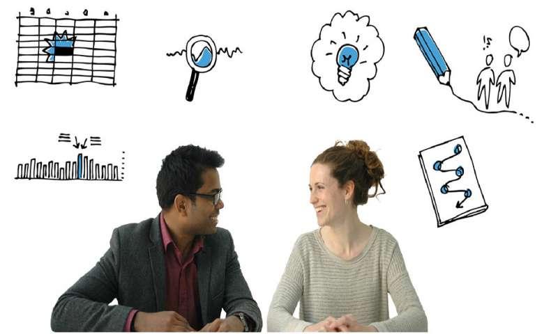 Service design + business design