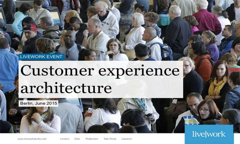 Customer experience architecture