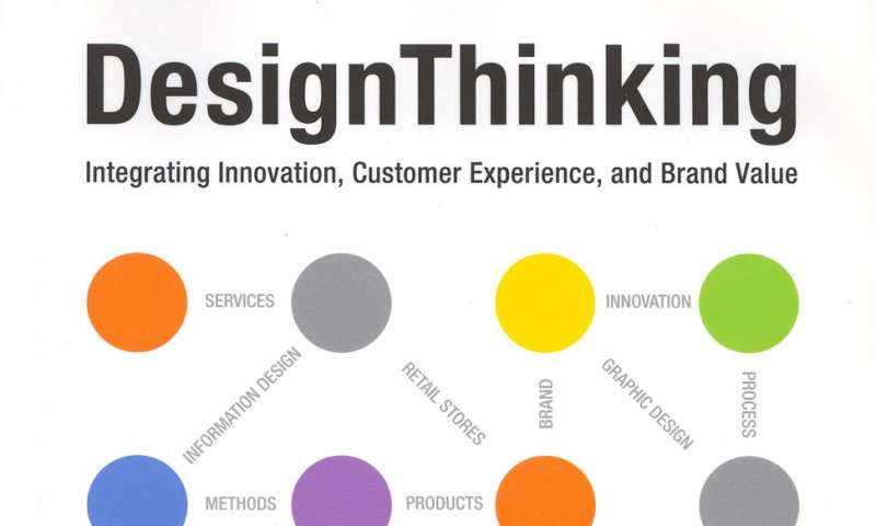 Design Thinking: Integrating Innovation, Customer Experience, and Brand Value.