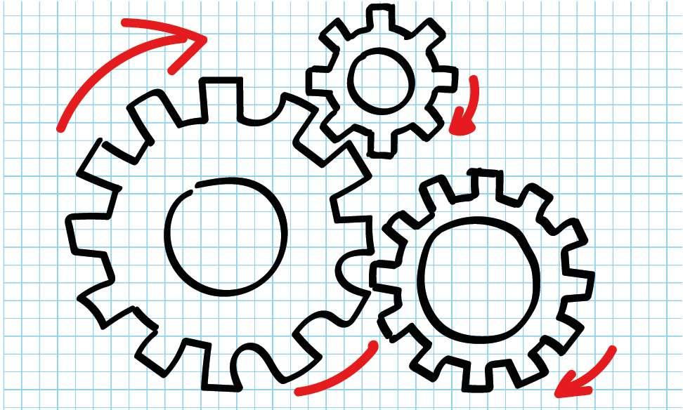 Build internal capabilities