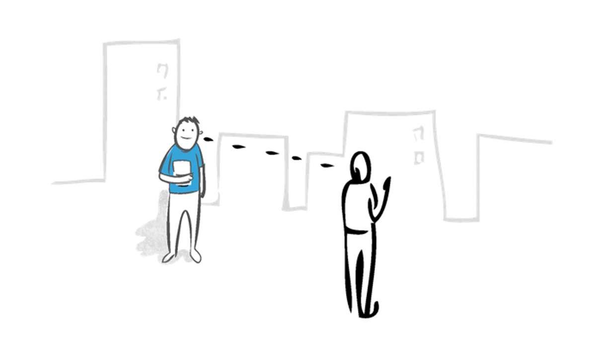 jpg tool example shadowing shadowing customer profiles
