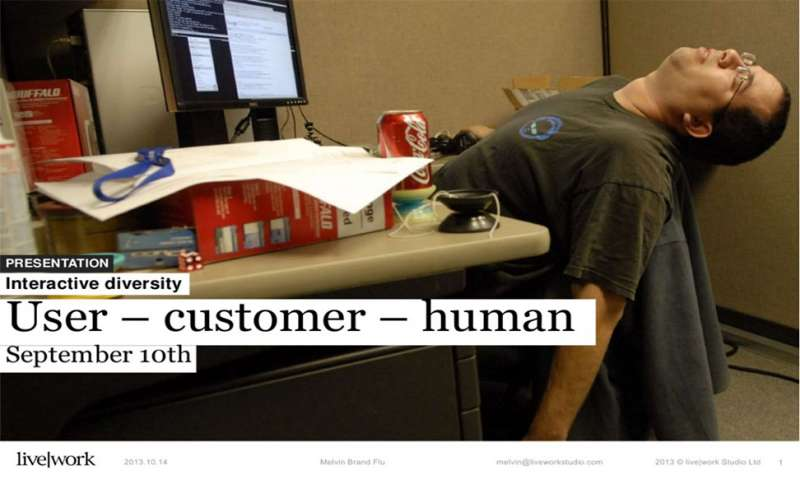 User - Customer - Human