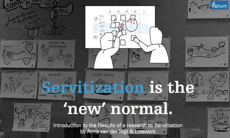 Servitization is the 'new' normal presentation by Anna van der Togt