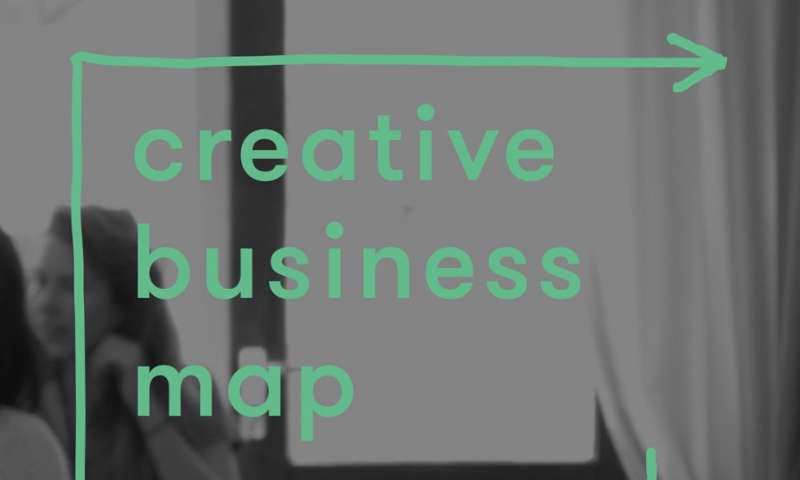 Creative Business Map