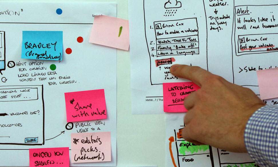 Service Design Sprints: Merging customer experience with agile