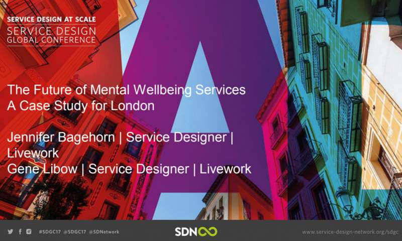 The Future of Mental Wellbeing Services